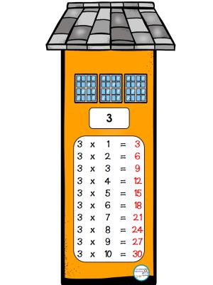 laminas-de-las-tablas-de-multiplicar19