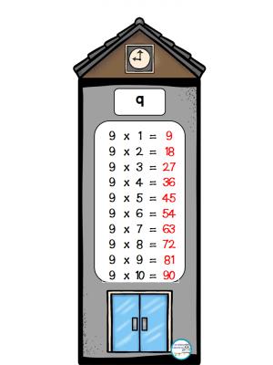 laminas-de-las-tablas-de-multiplicar20