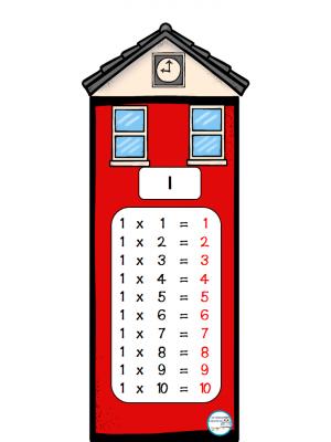 laminas-de-las-tablas-de-multiplicar23