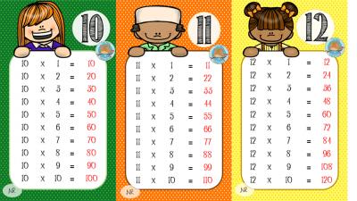 laminas-de-las-tablas-de-multiplicar8