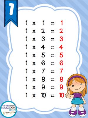 tablas-de-multiplicar-carteles-didacticos5