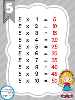 tablas-de-multiplicar-carteles-didacticos9