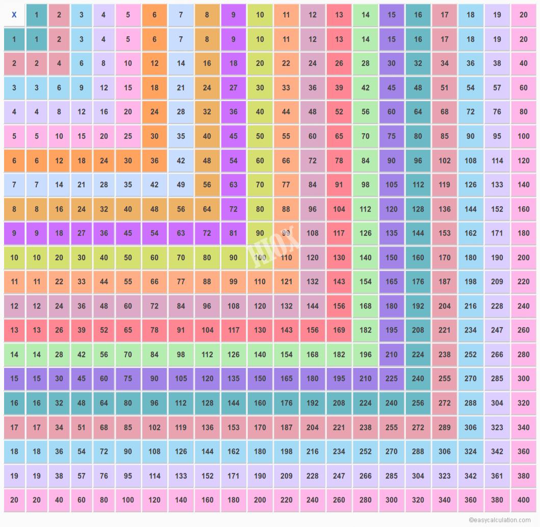 Tablas De Multiplicar 1 Al 50 Nuevo Formato