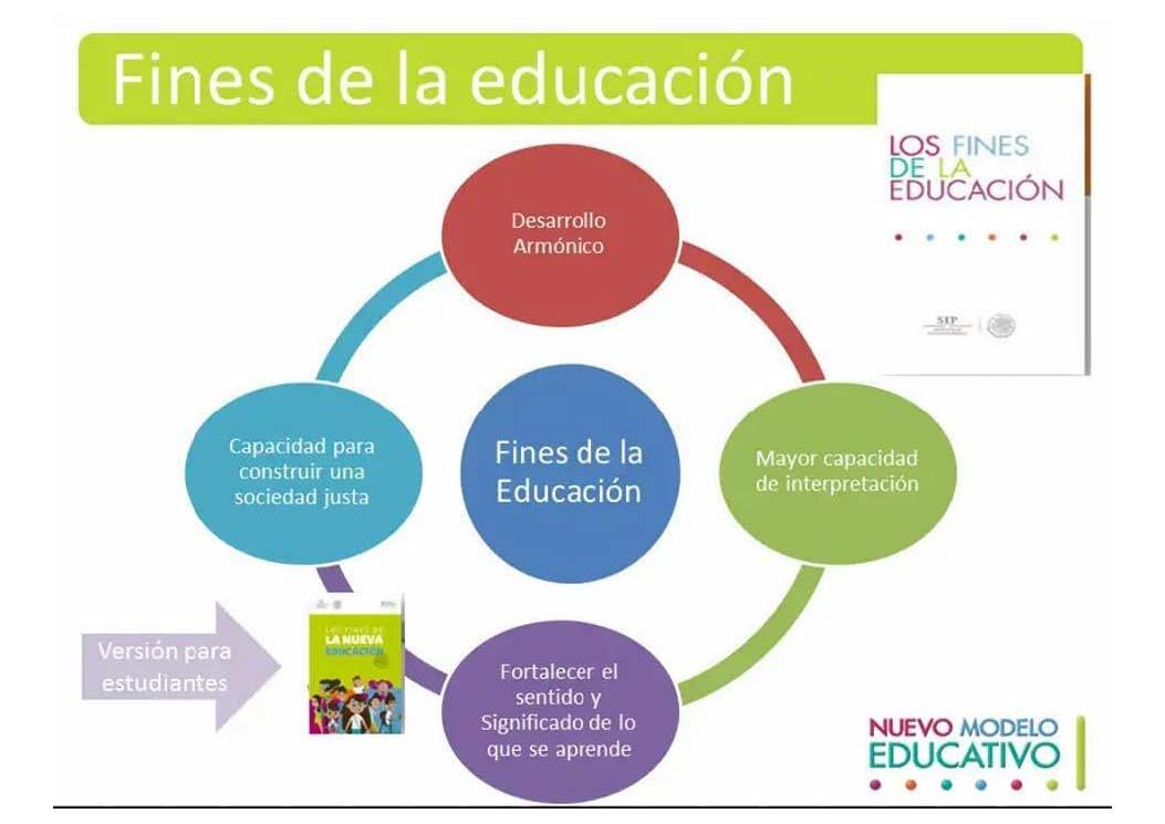 Resumen de la nueva propuesta pedag gica presentada por la for Nuevo curriculo de educacion inicial
