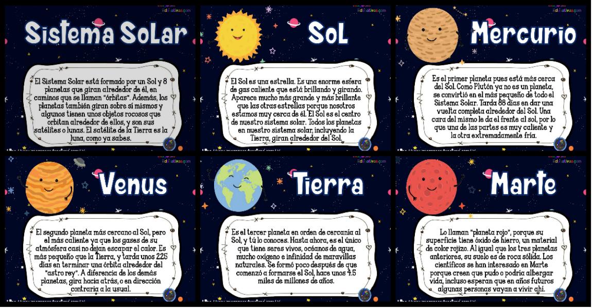 Sistema Solar Para Niños De Primaria Imagenes Educativas