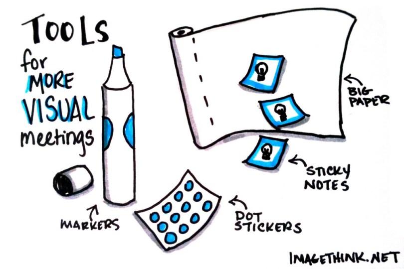 4 Essential Tools