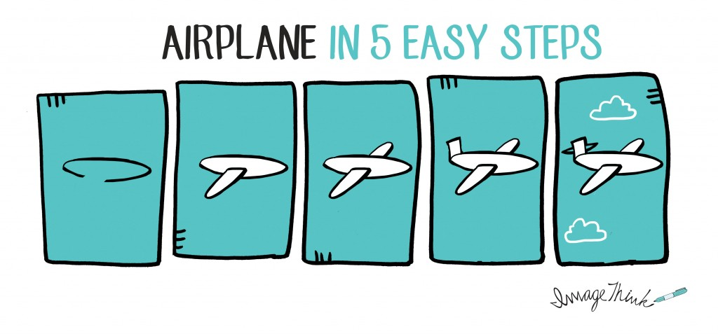 How To Draw A Plane In 5 Easy Steps