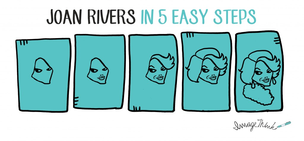 How to draw Joan Rivers, by ImageThink graphic recording
