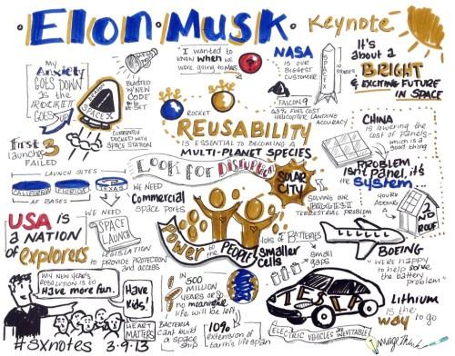 ElonMusk-1575x1236