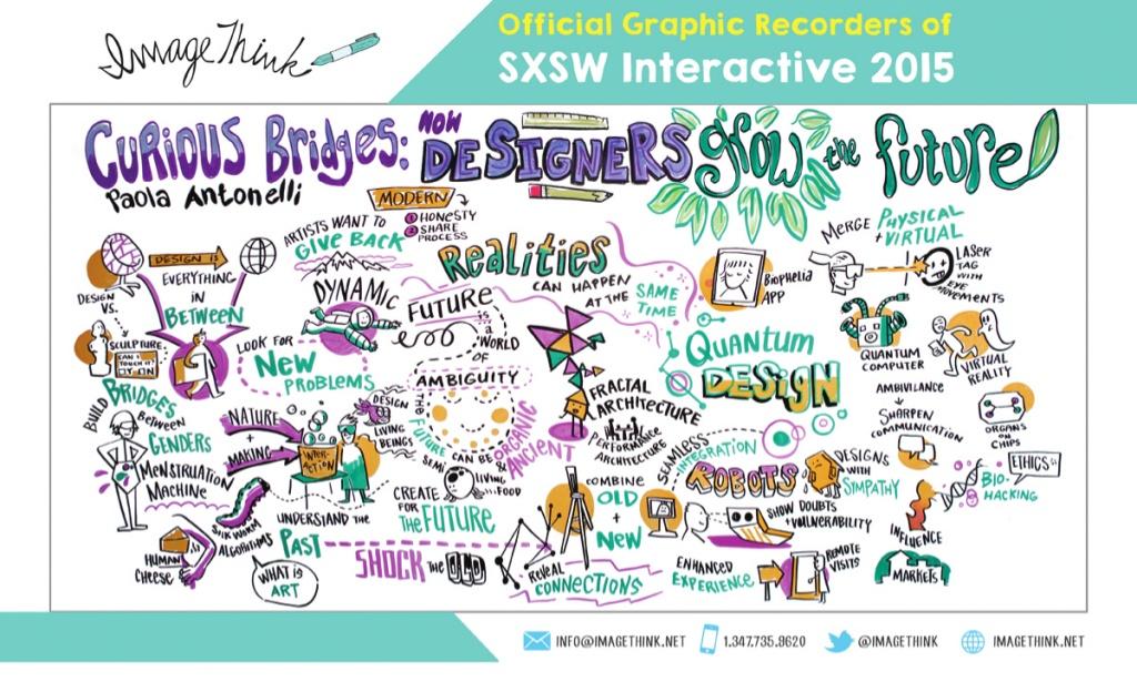 Graphic recording for key note speaker, Paola Antonelli (SXSW 2015)
