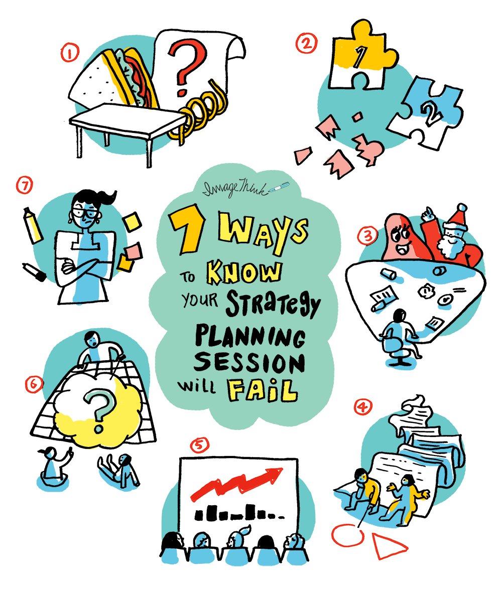 ImageThink graphic recording 7 seven ways to know that your strategy session will fail. Enhance your brainstorm. Blog post title image with cartoon of facilitator, meeting attendees, agenda items, thinking people, and puzzle pieces.