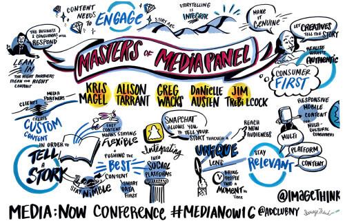 AdClubNY-MediaNowConference-032916-ImageThink