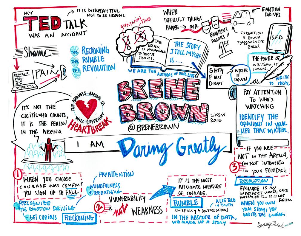 SXSWi2016-Brene-Brown-Daring-Greatly-ImageThink