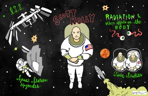 Scott-Kelly-033016-ImageThink
