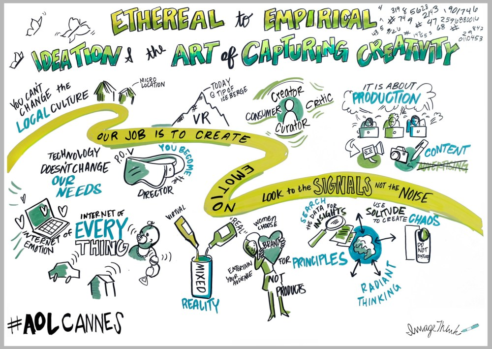 """ImageThink graphic recording for AOL Cannes Lion conference. This large visual summary is titled """"Ethereal to Empirical: Ideation & the Art of Capturing Creativity"""". It is a live illustration featuring drawings of laptops, houses, virtual reality, mountains, people, drinks, production, and the mind. There is a path in the middle which says """"Our job is to create. Emotion. Look to the signals & the noise""""."""