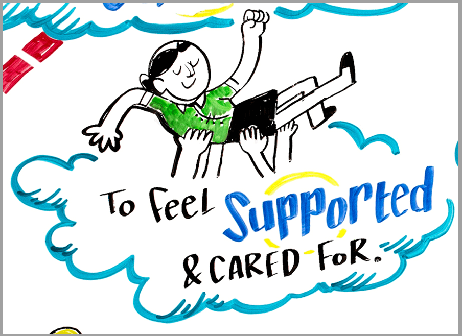 ImageThink captured global business traveler trends at Amex's booth at the 2016 GBTA trade show, and illustrated attendee's need for support and care from their workplace.