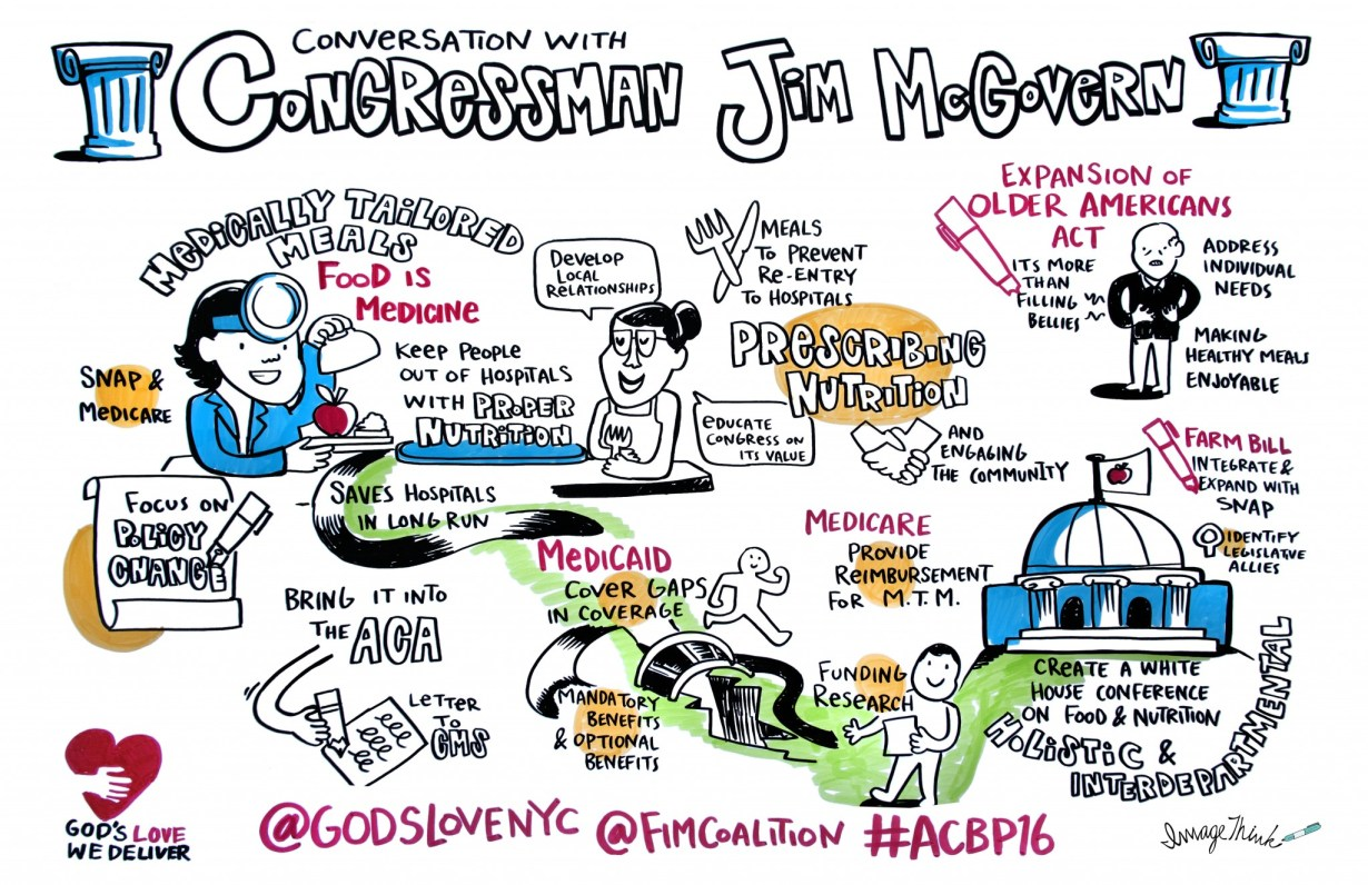 Our graphic recording of the Food Is Medicine Coalition's discussion with Congressman Jim McGovern.