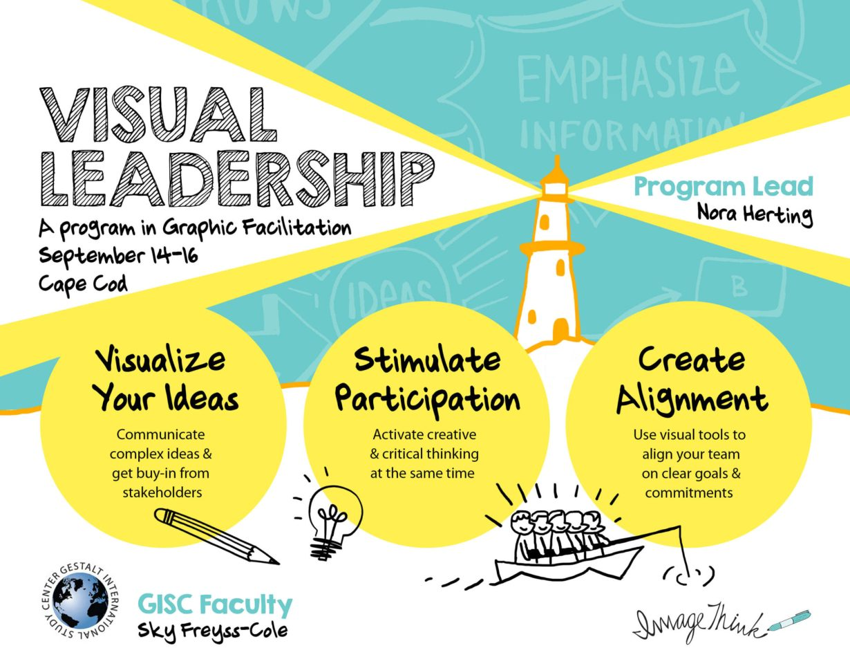 Visual Leadership, graphic facilitation, graphic recording, gisc, imagethink