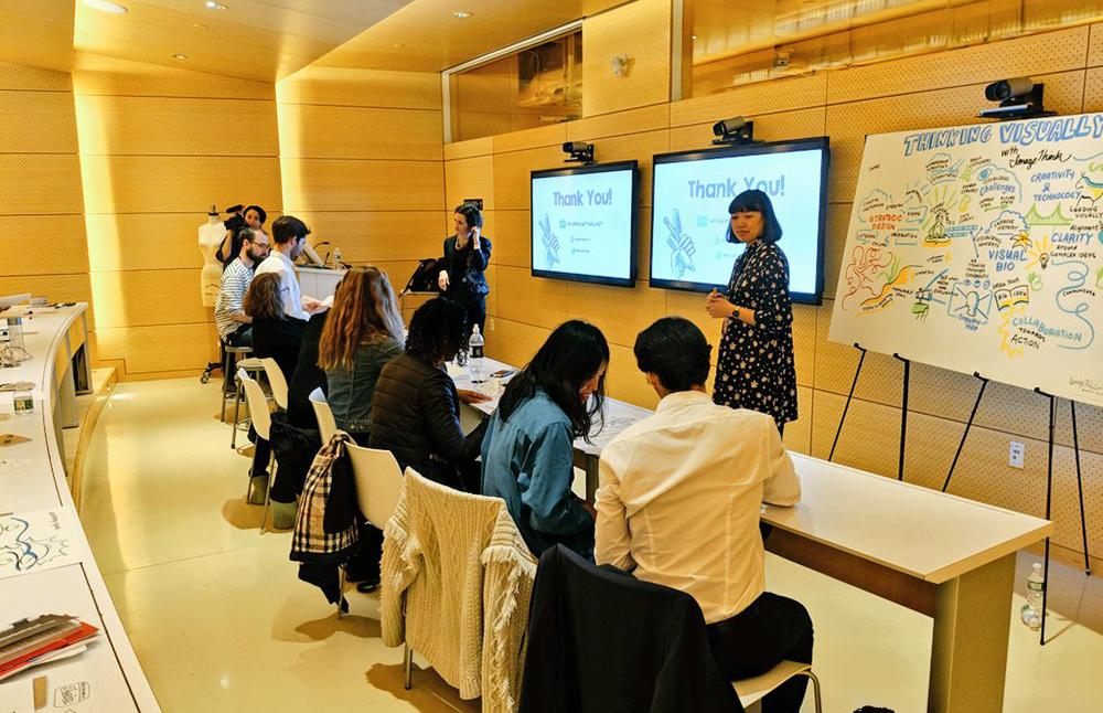 graphic facilitation, design thinking, strategic design, workshop, imagethink