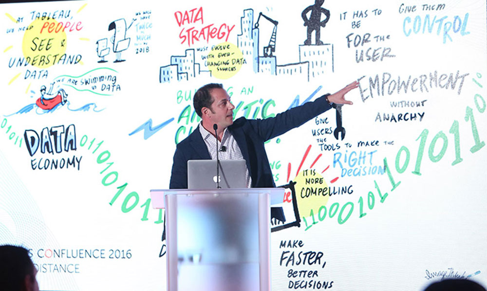 Digital graphic recording creates a seamless visual reinforcement of keynotes.