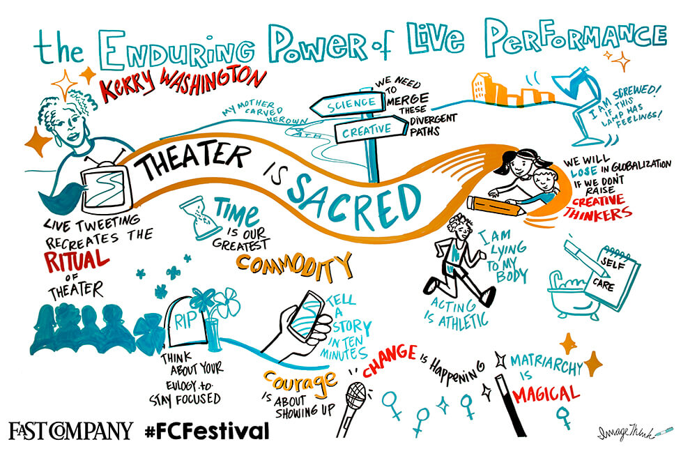 imagethink created a graphic recording of kerry washington's interview at fast company's innovation festival in grand central terminal