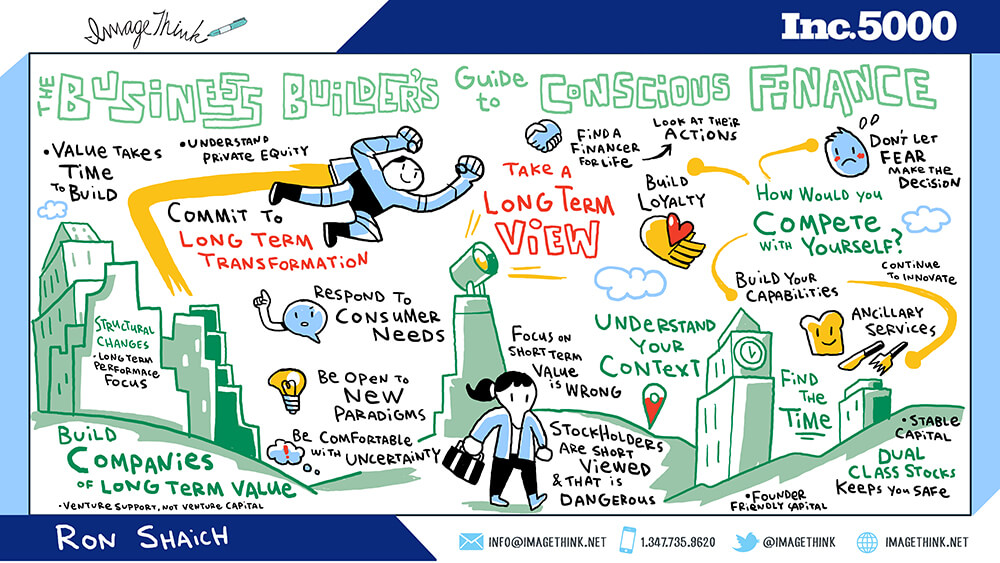 imagethink created a digital graphic recording of ron shaich's keynote from inc 5000 in san antonio texas