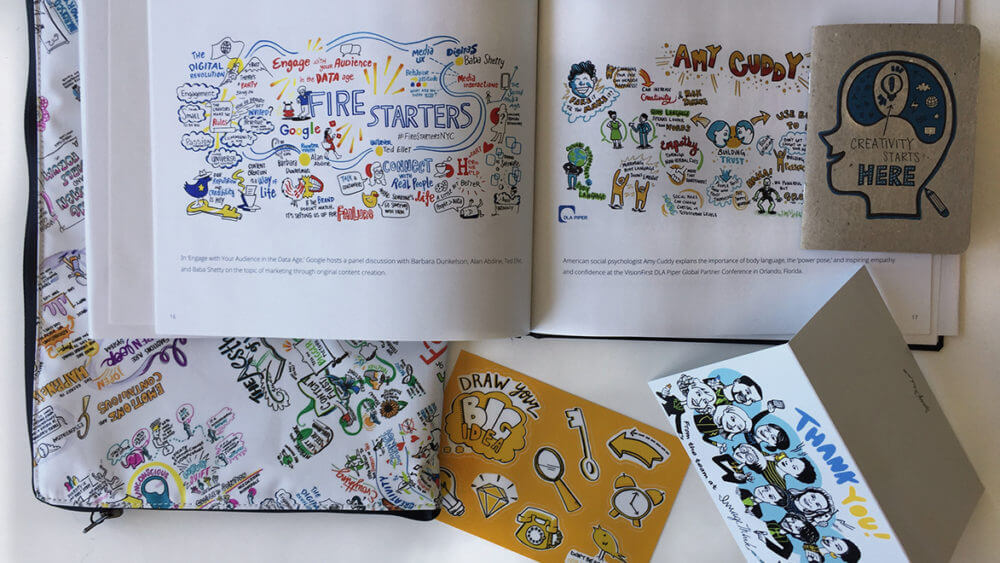 imagethink creates customized leave behind gifts to support business pitches