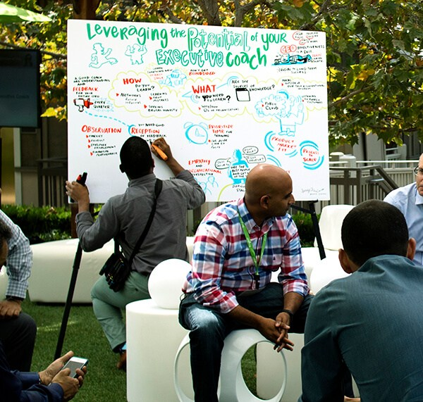 An imagethink graphic recorder leads a strategy session in 2017 in California.