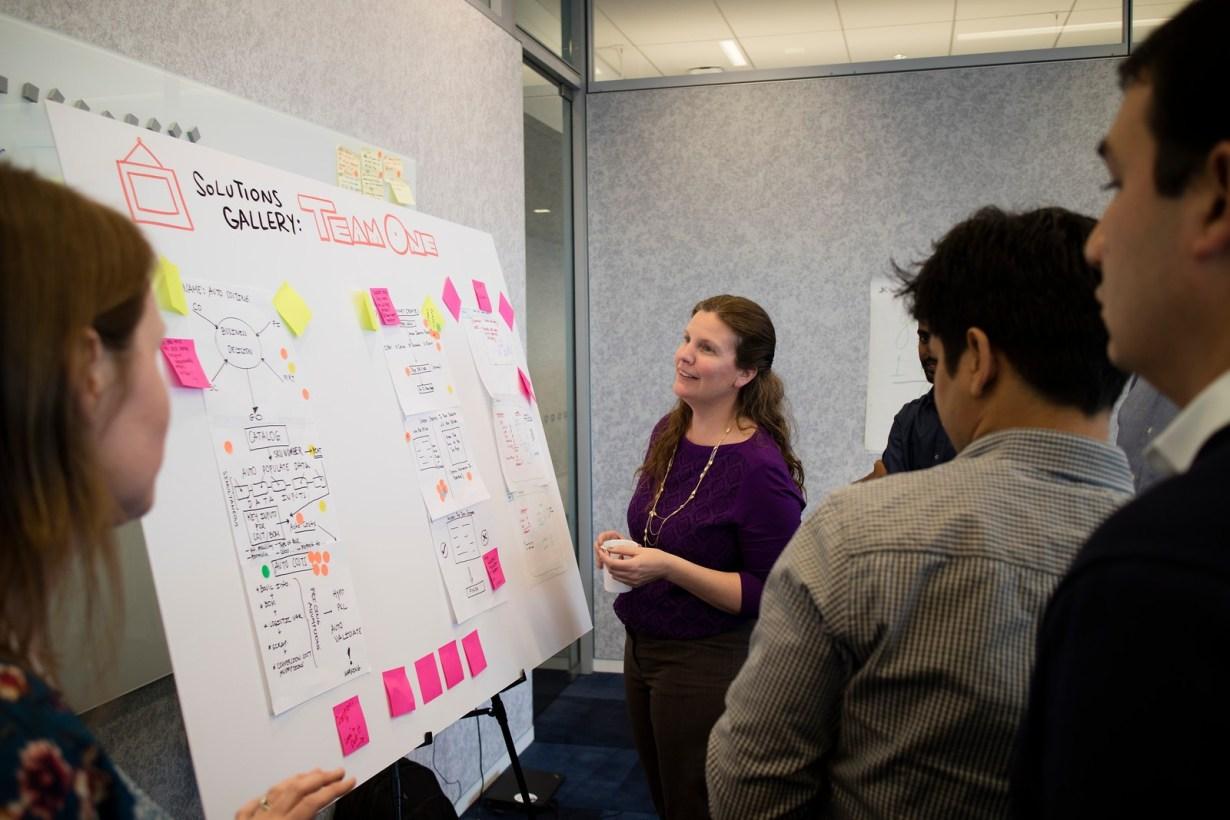 Team meeting around brainstorming board