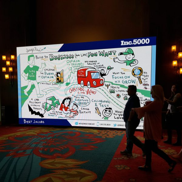 ImageThink infographic on display at Inc 5000.