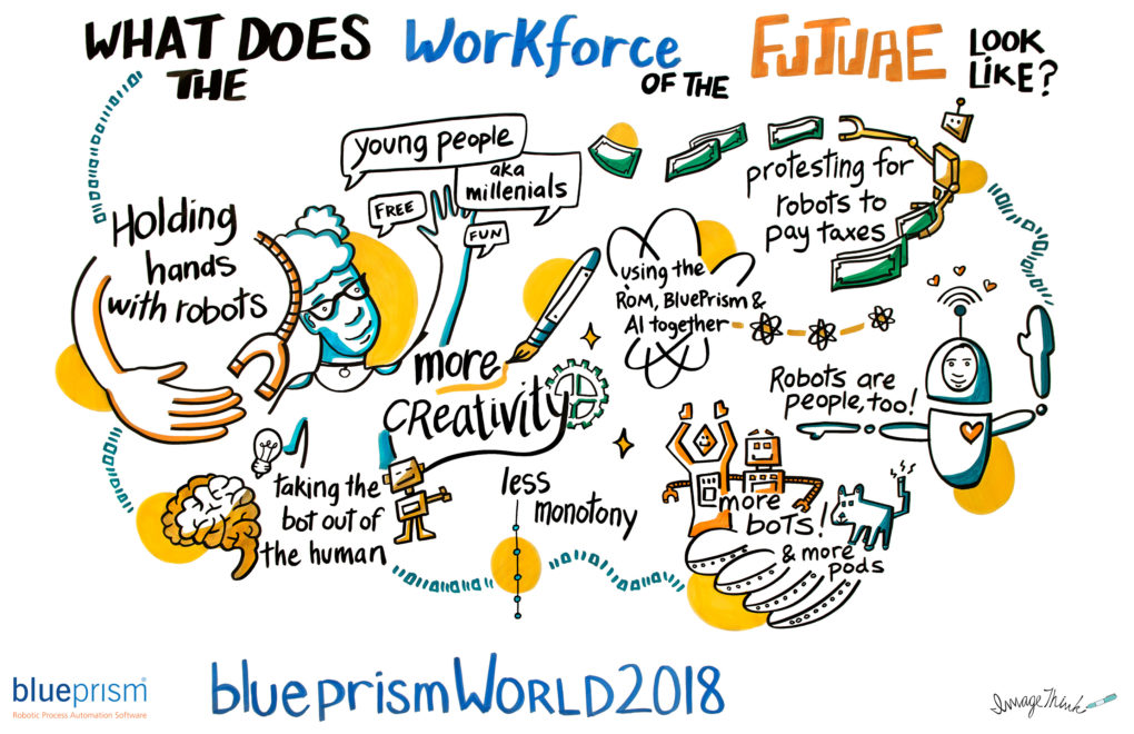Illustrated infographic from BluePrismWorld 2018 imagining the future.