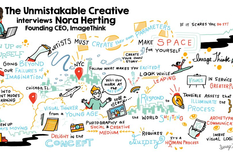 Infographic illustration of Nora Herting's episode of the Unmistakable Creative Podcast with Srini Rao