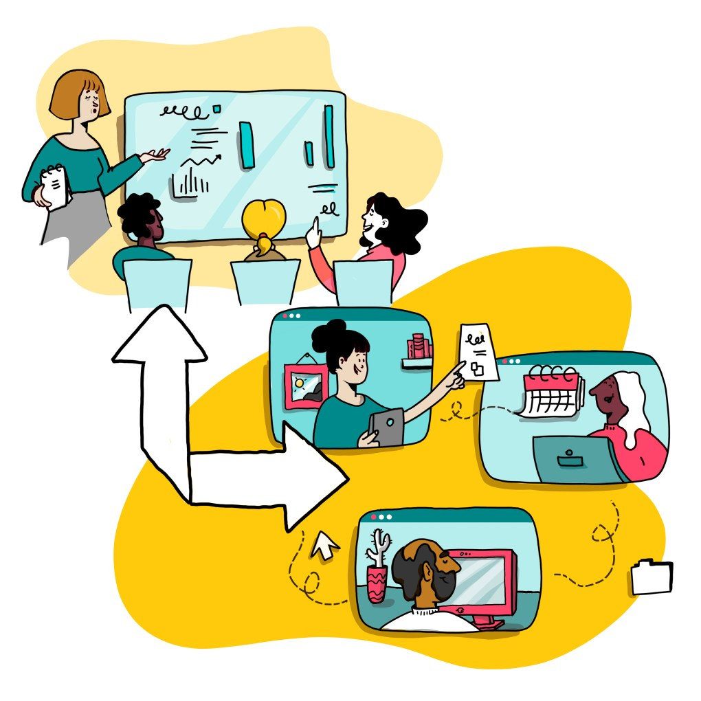 Visual facilitation can help with translating events from in-person to online