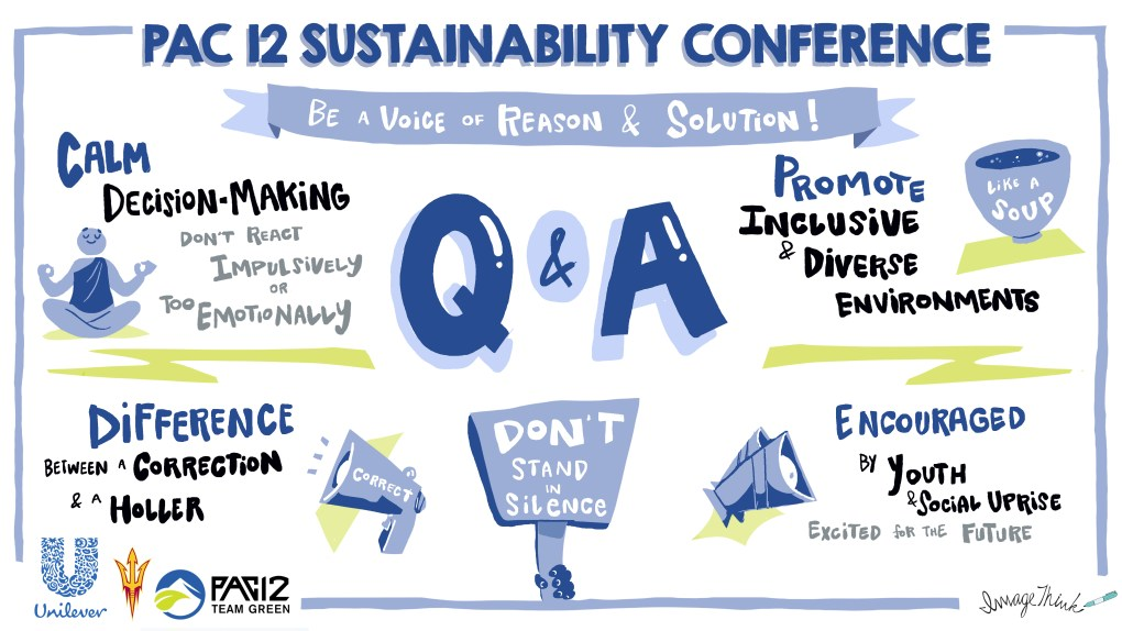 Graphic Recording of Q&A Session during Pac-12 Sustainability Conference