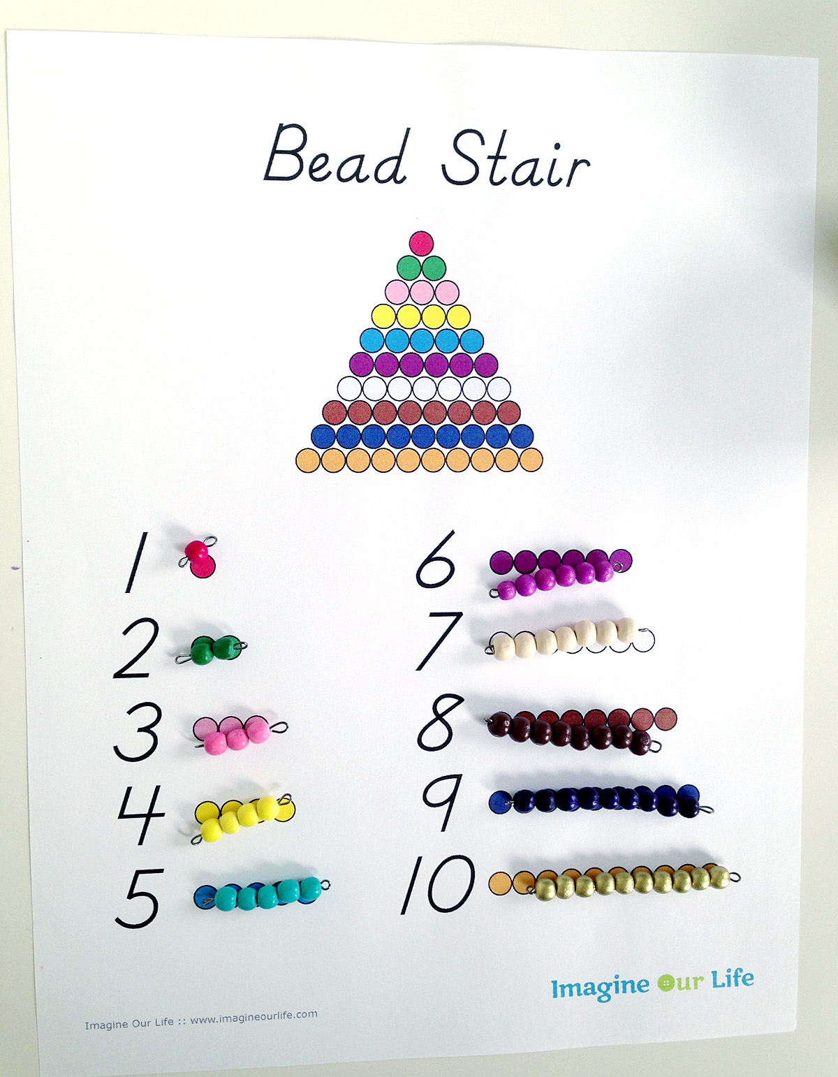Diy Montessori Math Beads