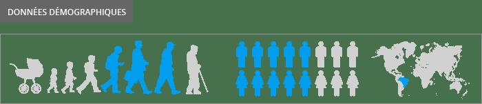 ingresso données démographiques
