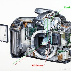 Slr Camera Diagram Beetle Wiring 1972 Canon Eos D30 Digital Review Internal