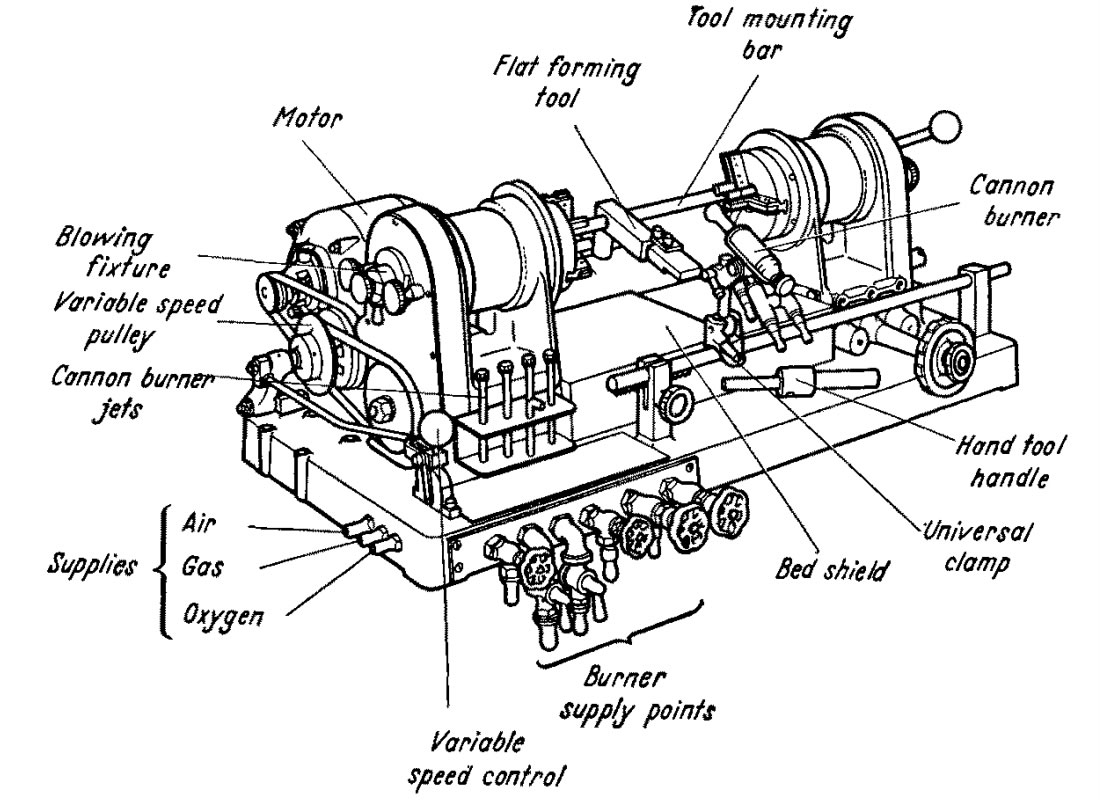 Dual-spindle glass lathe