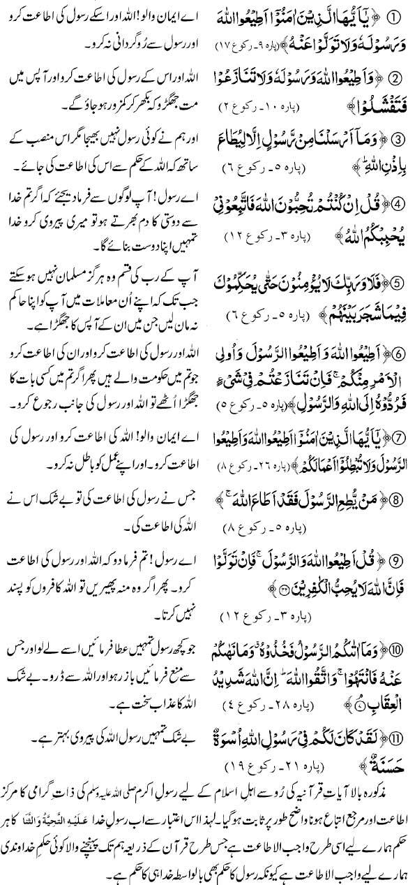 Itaat-e-Rasool Quran ki Roshni Main