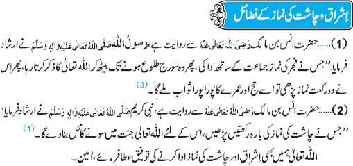 Ishraq Aur Chasht Ki Namaz Kay Fazail