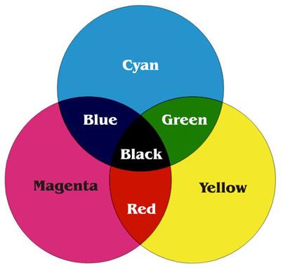 www.imart-print.com.ua C.M.Y.K