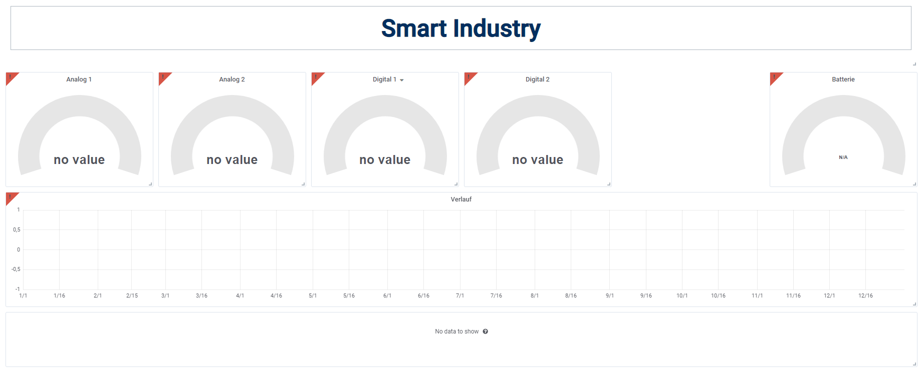 Smart Industry Dashboard