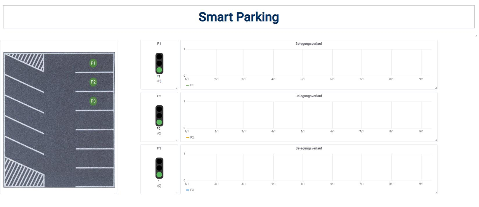 Smart Parking Dashboard
