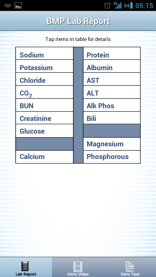 cmp lab diagram web tongue piercing medlab tutor helps you understand abg and cbc some case examples are given under the interpreting results label where once again this app surprises user by having an audio log of clinical