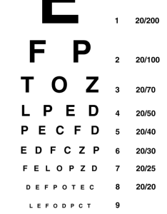 Snellen chart app also apps physicians use to test vision aren   accurate imedicalapps rh