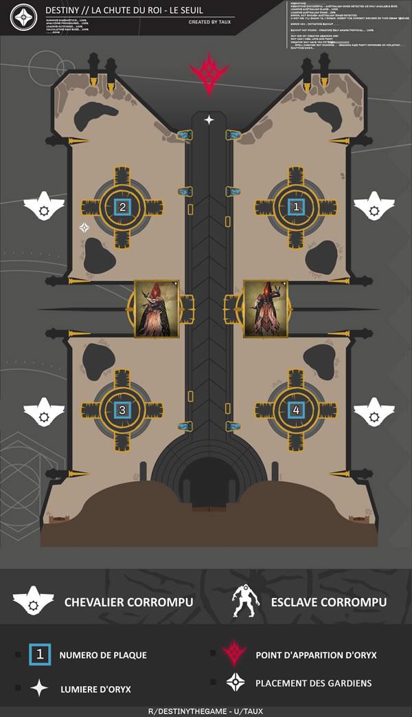 guide_destiny_raid_la-chute-du-roi_sirenes_etape-1