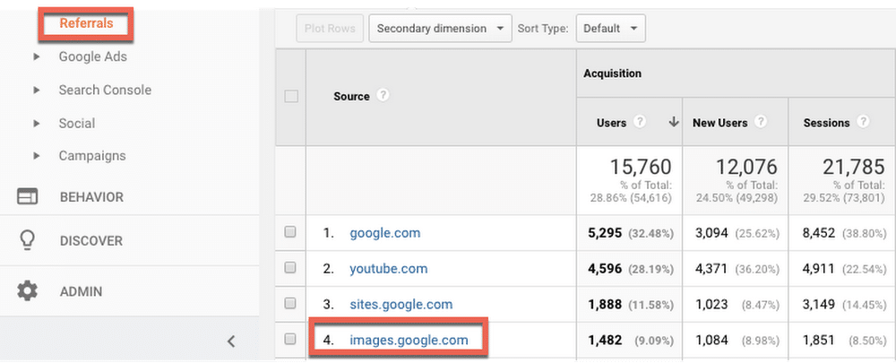 Google Images traffic data improves in Google Analytics