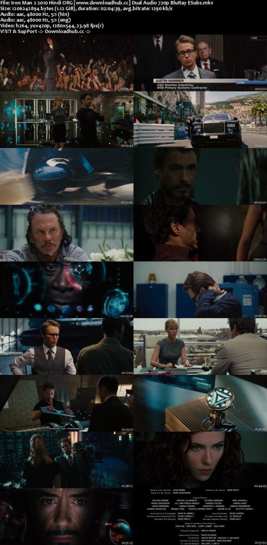 Iron Man 2008 1080p Hindi Bluray Dual Audio Free Movie