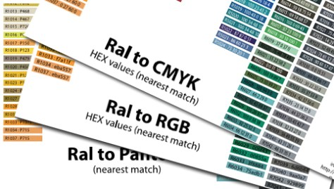 RAL colour conversion charts