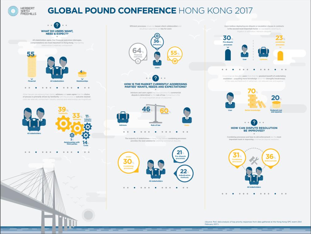 GPC Hong Kong infographic